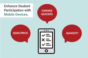 mobile device icon surrounded by qualtrics, canvas quizzes, and kahoot! speech bubbles