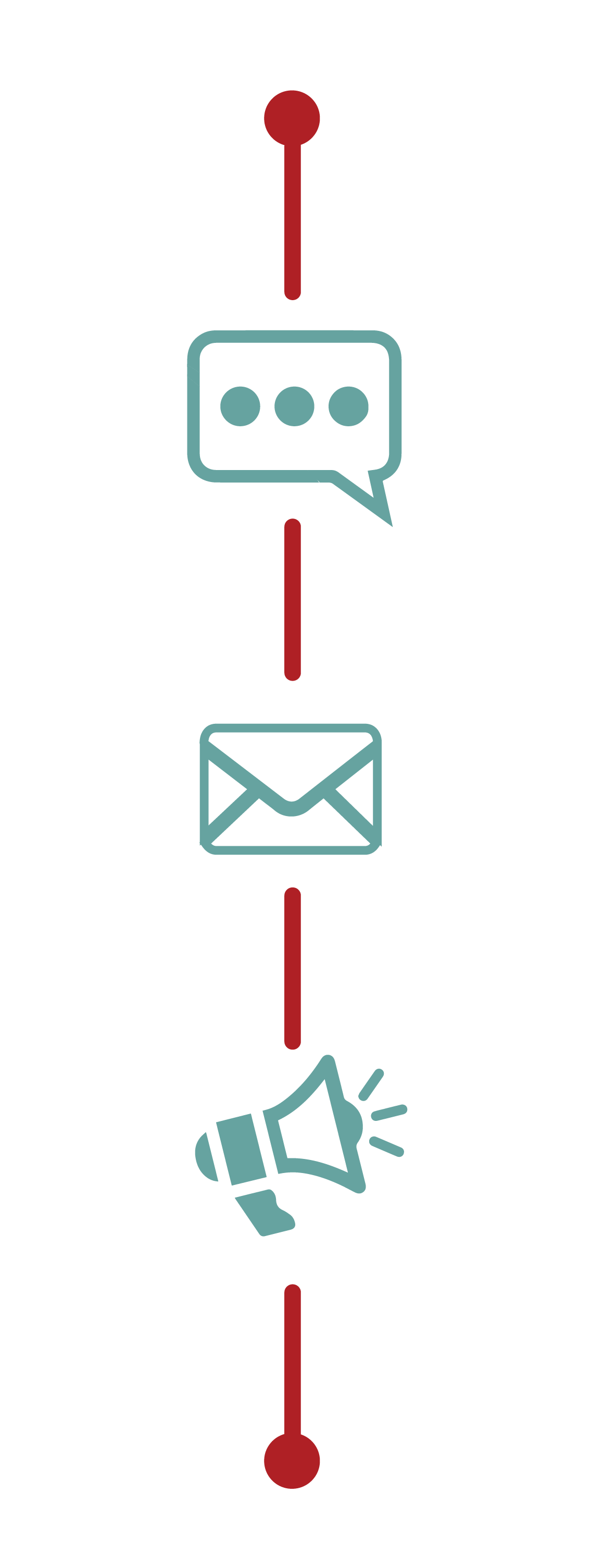 message, email and announcments icons