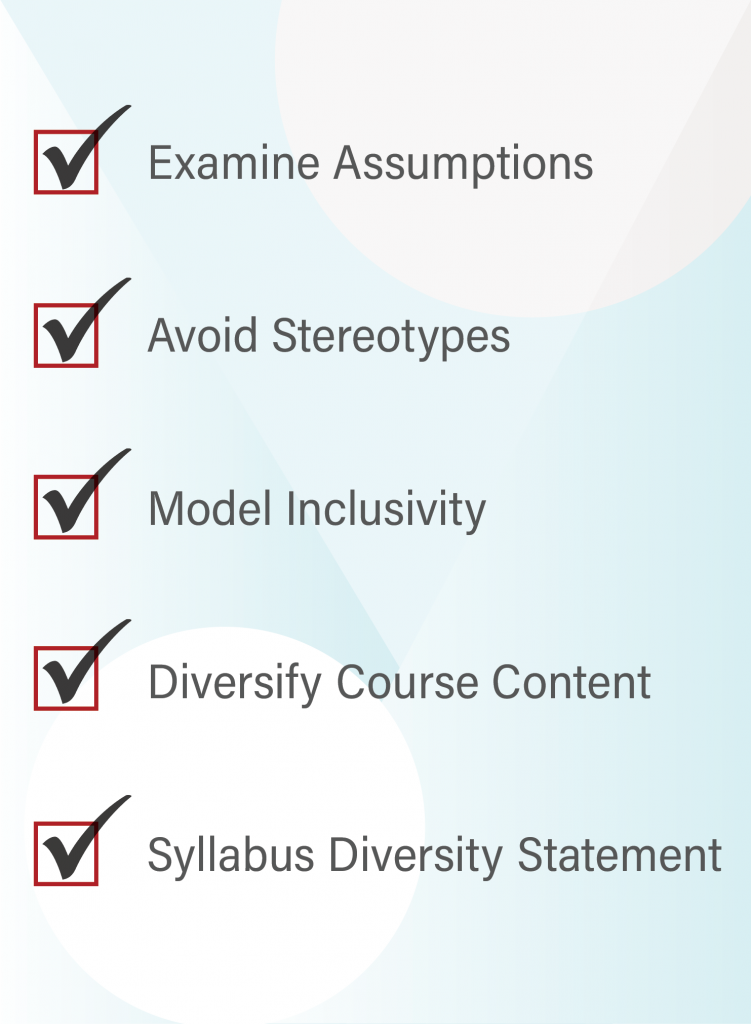 Inclusive Environment Checklist: Examine Assumptions, Avoid Stereotypes, Model Inclusivity, Diversify Course Content, Syllabus Diversity Statement