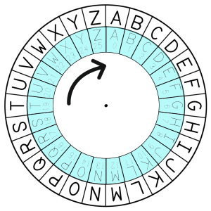 An outer wheel has letters that match up with letters and numbers on the inner wheel