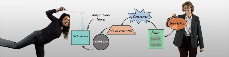Great Online Teaching Header Image
