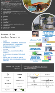 Collaborative Site Analysis Practice Instructions and Resources